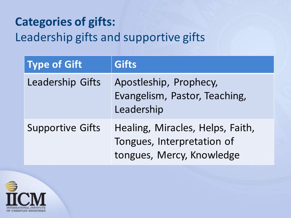 Categories of gifts: Leadership gifts and supportive gifts