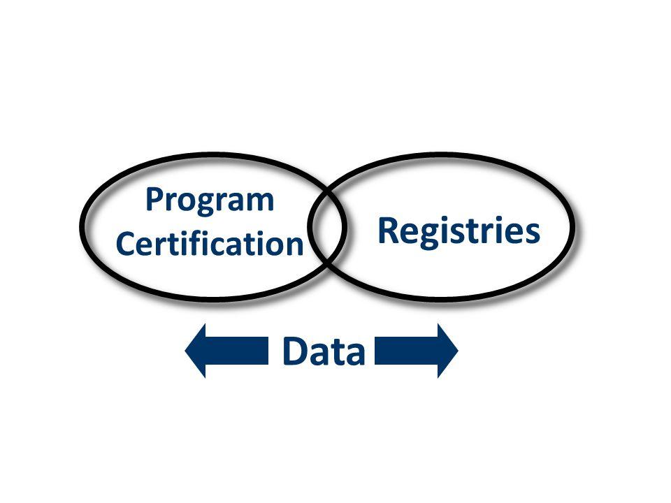 Data Registries Program Certification