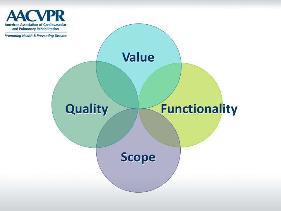 Value Quality Functionality Scope