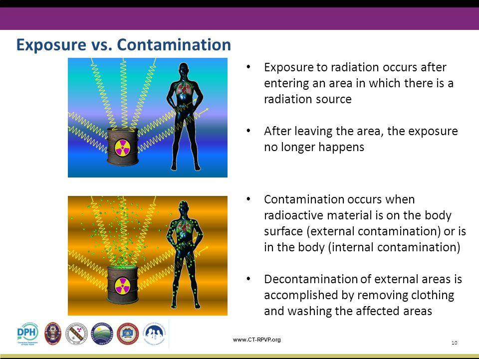 Exposure vs. Contamination
