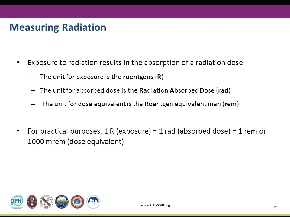 Measuring Radiation Exposure to radiation results in the absorption of a radiation dose. The unit for exposure is the roentgens (R)