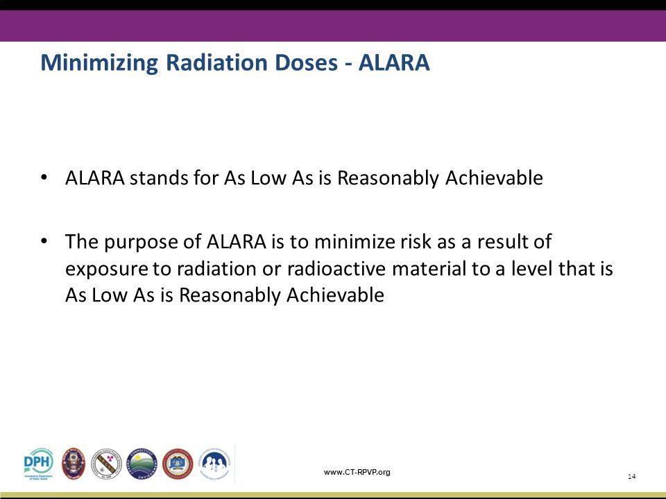 Minimizing Radiation Doses - ALARA
