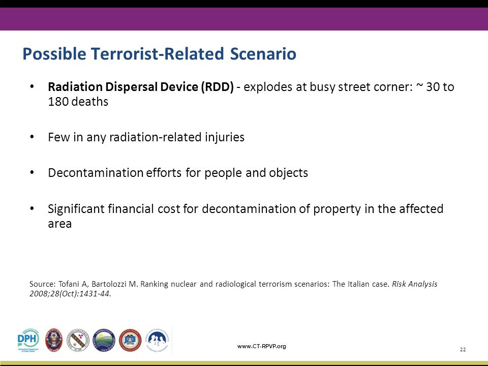 Possible Terrorist-Related Scenario