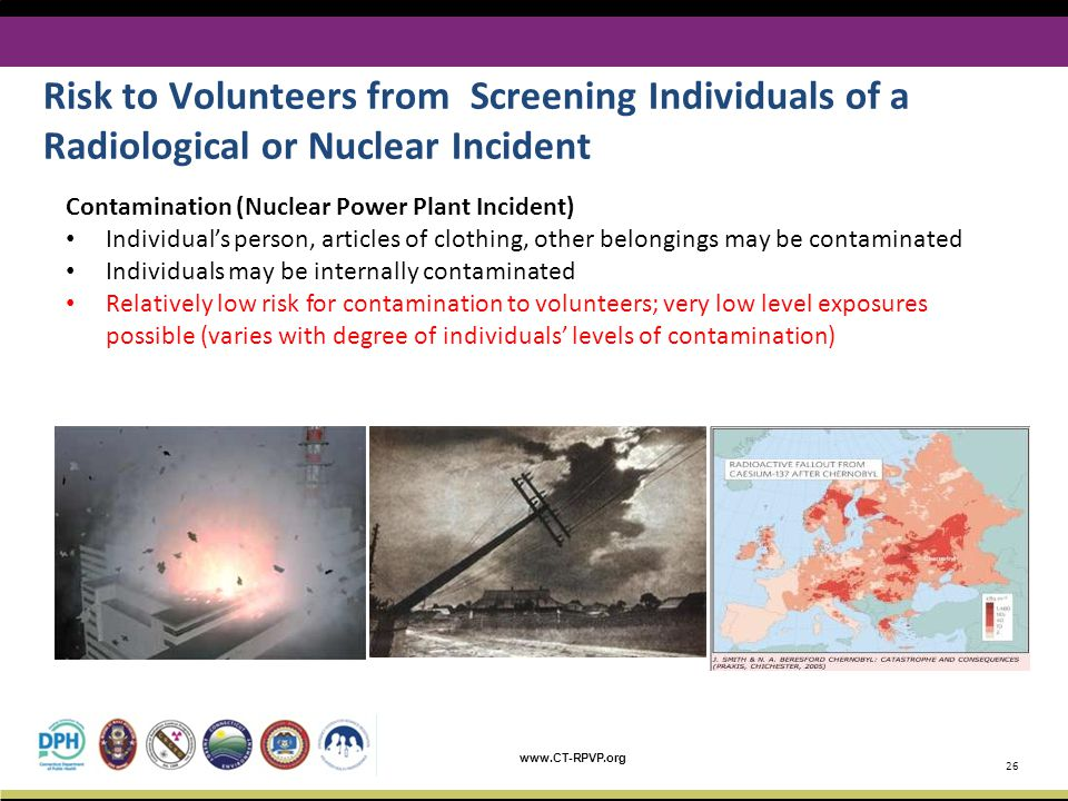 Risk to Volunteers from Screening Individuals of a Radiological or Nuclear Incident