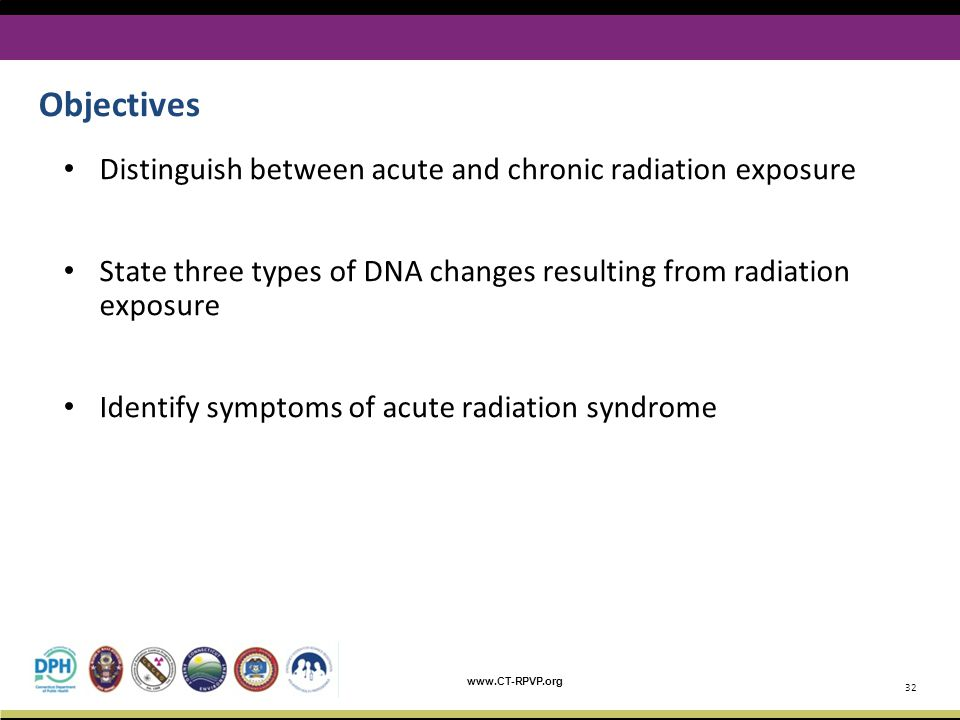Objectives Distinguish between acute and chronic radiation exposure