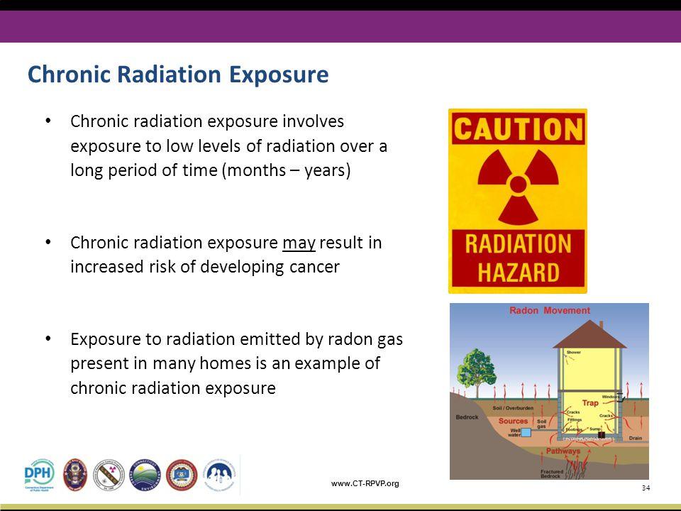 Chronic Radiation Exposure