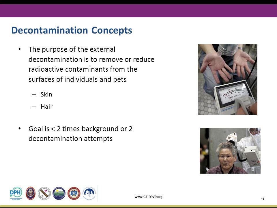 Decontamination Concepts