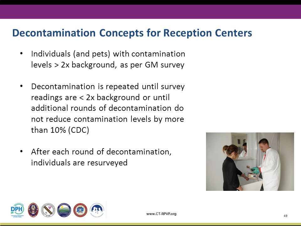 Decontamination Concepts for Reception Centers