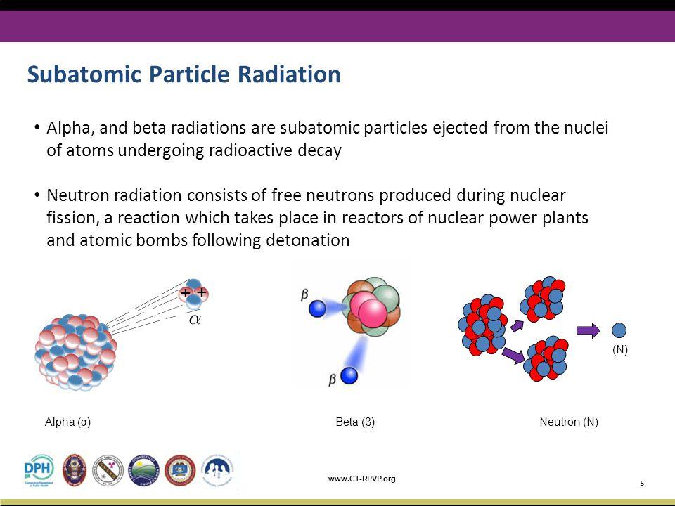 Subatomic Particle Radiation