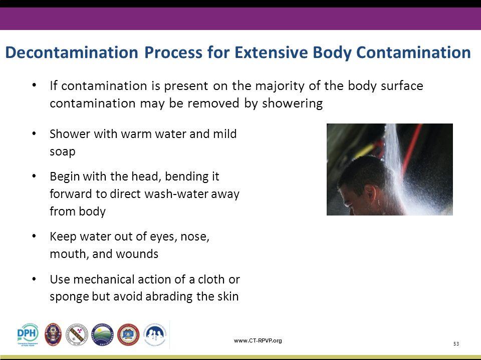 Decontamination Process for Extensive Body Contamination