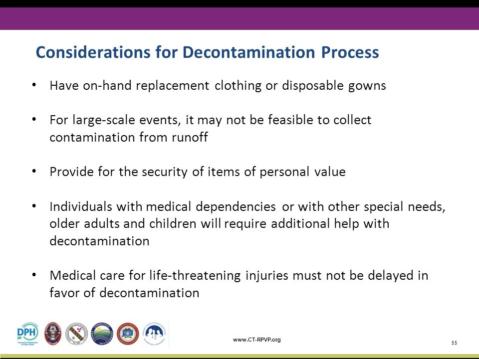 Considerations for Decontamination Process