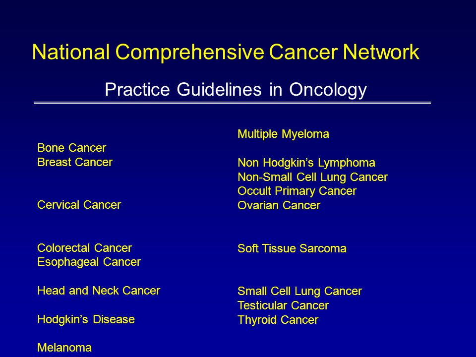 Practice Guidelines in Oncology