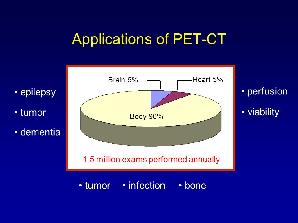 Applications of PET-CT