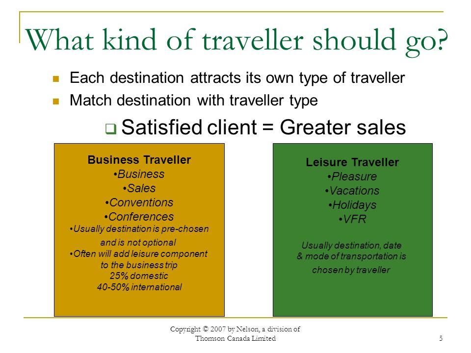 What kind of traveller should go