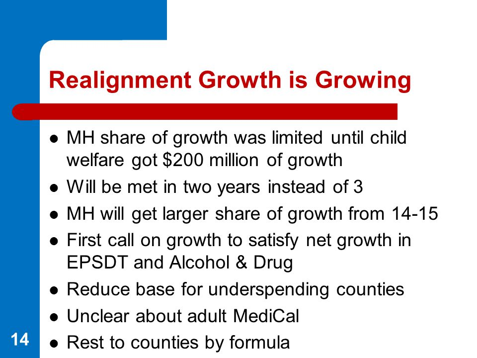 Realignment Growth is Growing
