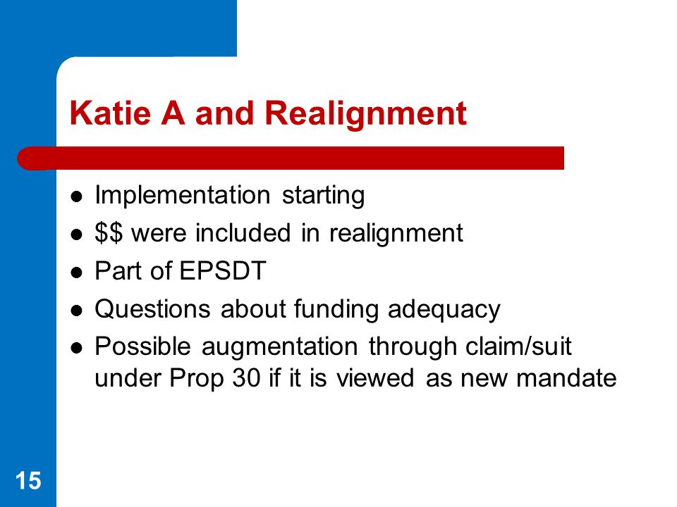 Katie A and Realignment