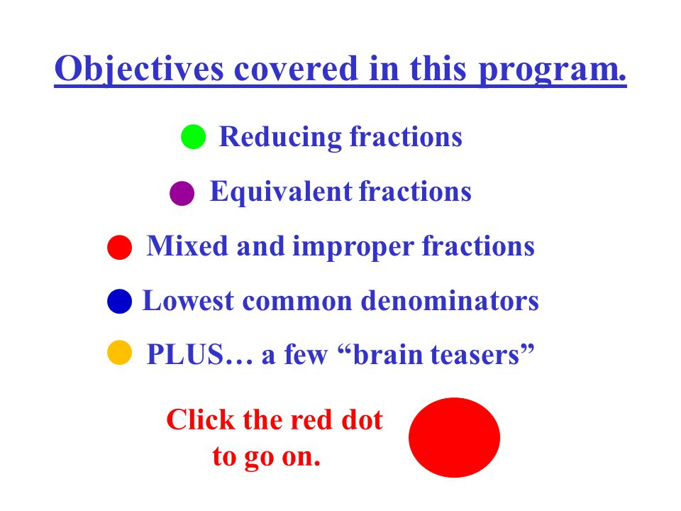 Objectives covered in this program.