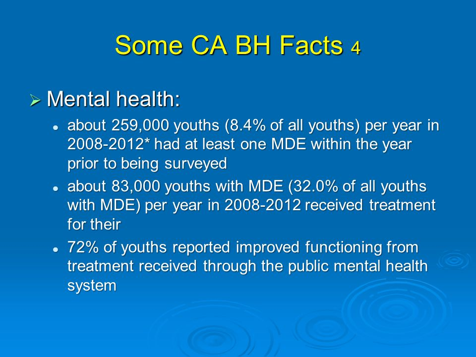 Some CA BH Facts 4 Mental health:
