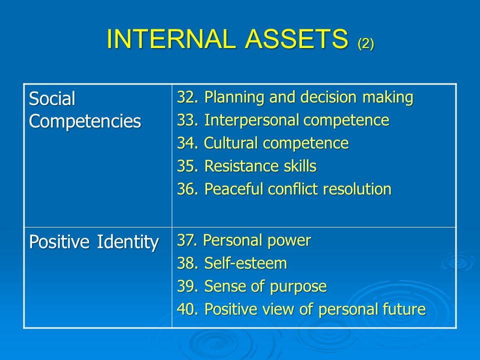 INTERNAL ASSETS (2) Social Competencies Positive Identity