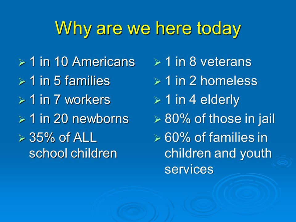 Why are we here today 1 in 10 Americans 1 in 5 families 1 in 7 workers