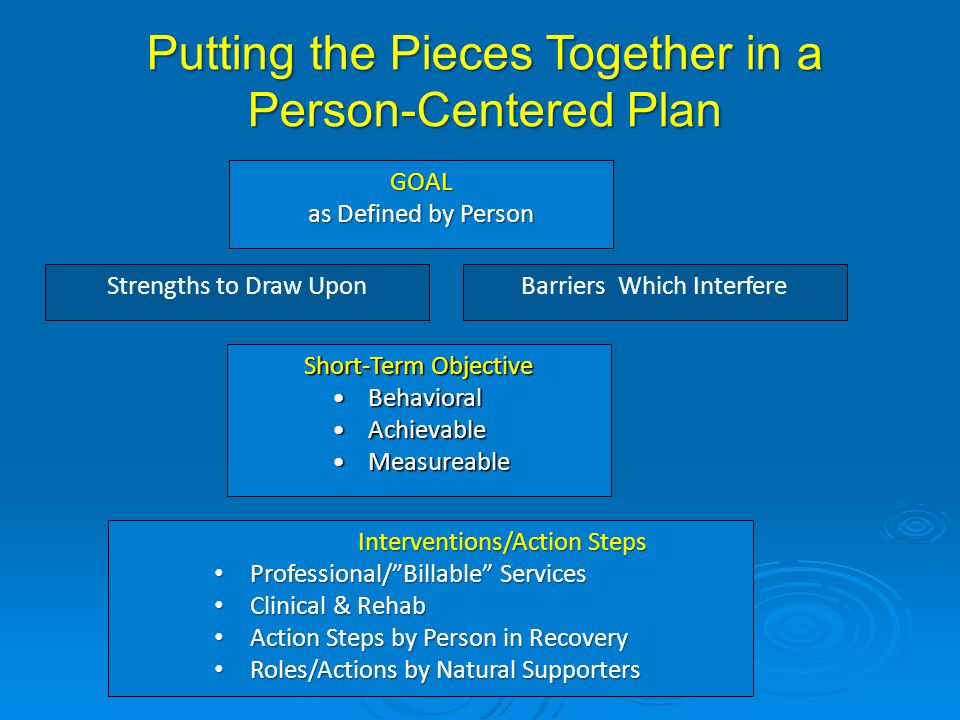 Putting the Pieces Together in a Person-Centered Plan