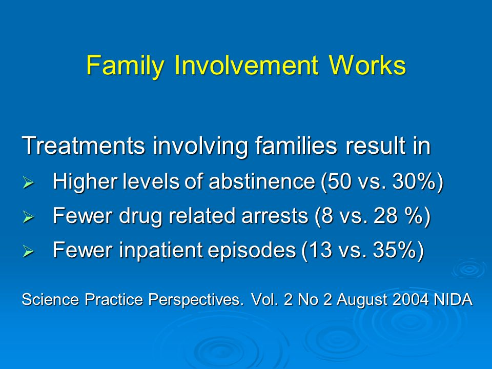 Family Involvement Works