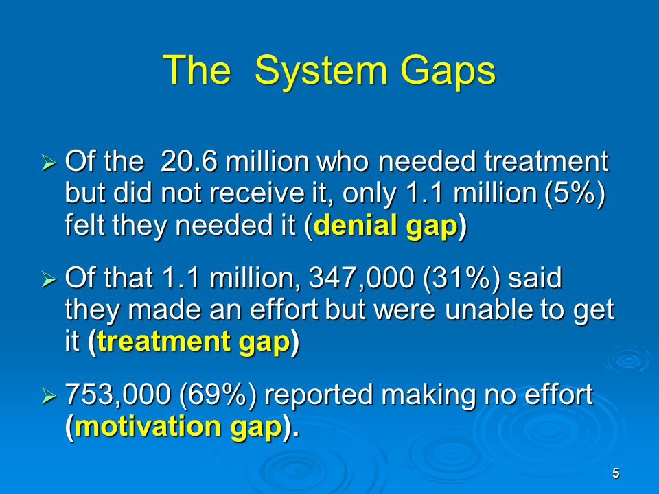 The System Gaps Of the 20.6 million who needed treatment but did not receive it, only 1.1 million (5%) felt they needed it (denial gap)
