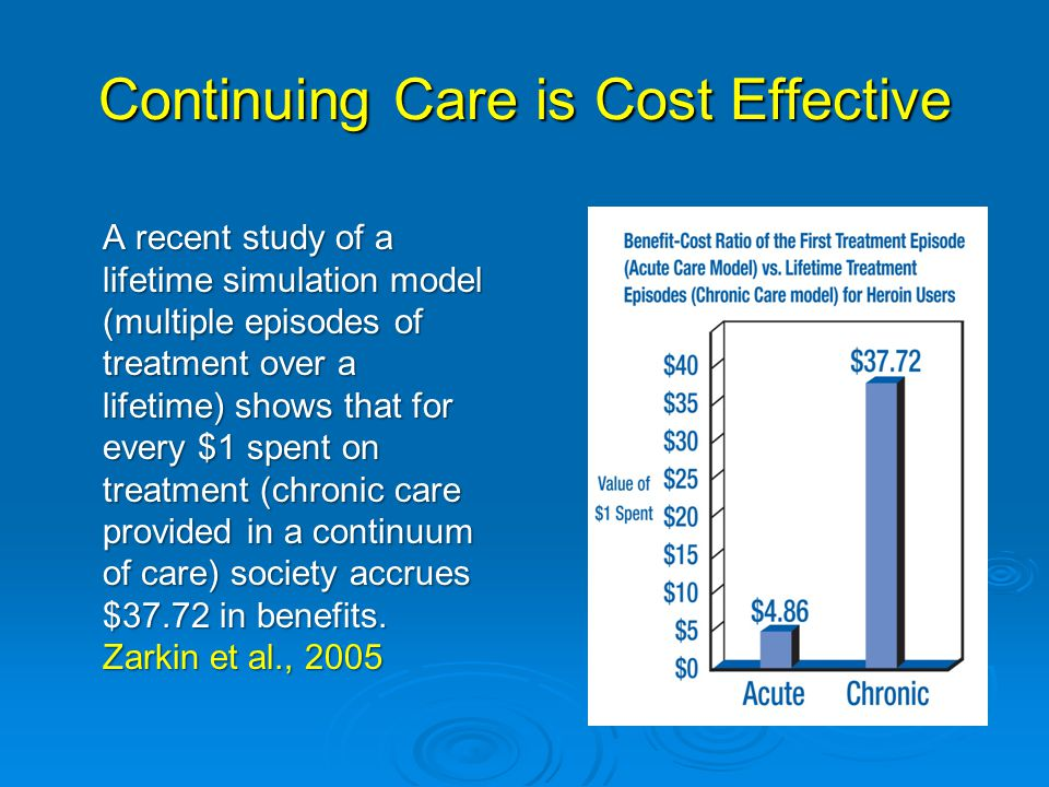 Continuing Care is Cost Effective