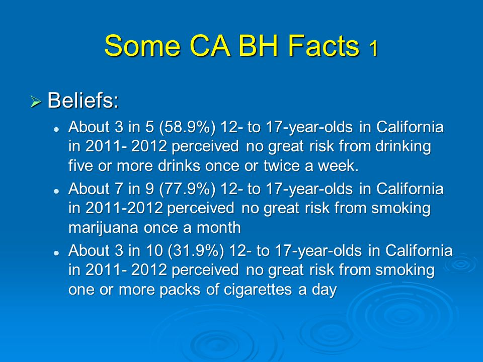 Some CA BH Facts 1 Beliefs: