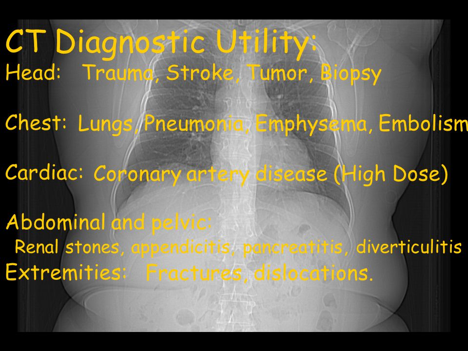 CT Diagnostic Utility: