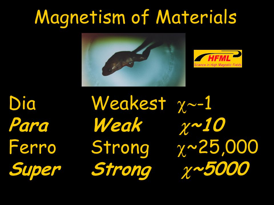 Magnetism of Materials