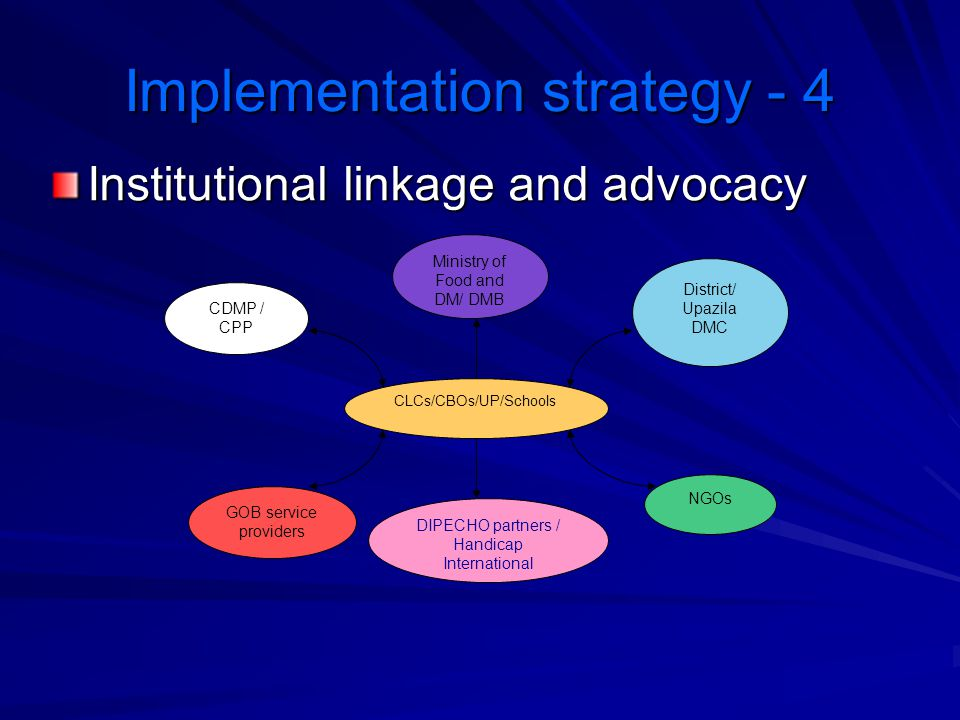 Implementation strategy - 4