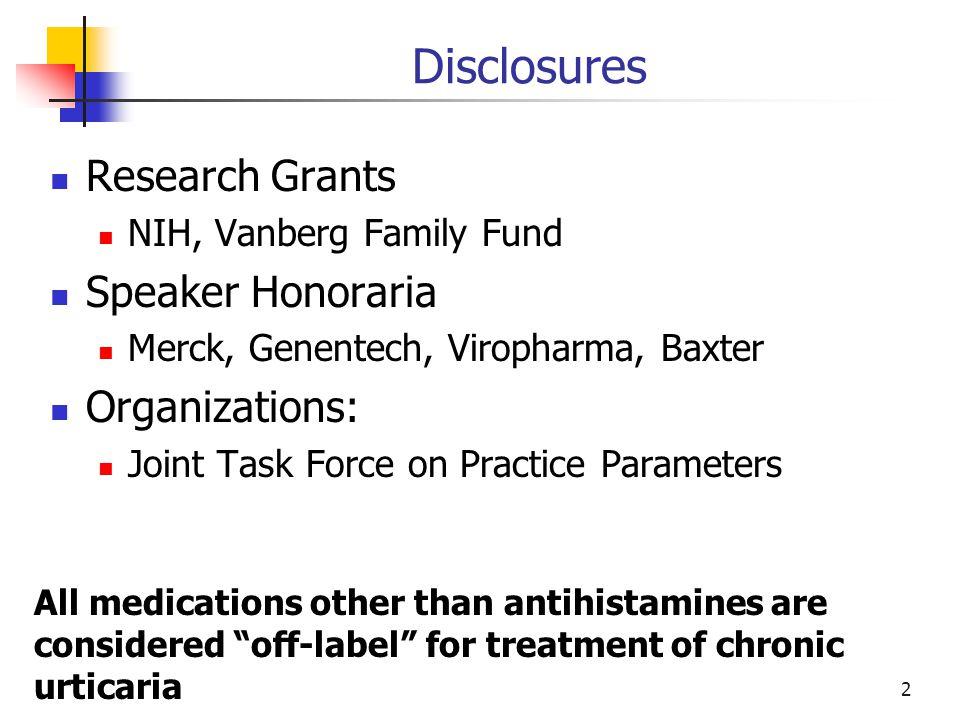 Disclosures Research Grants Speaker Honoraria Organizations: