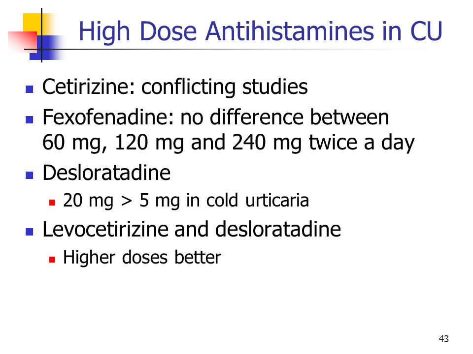 High Dose Antihistamines in CU
