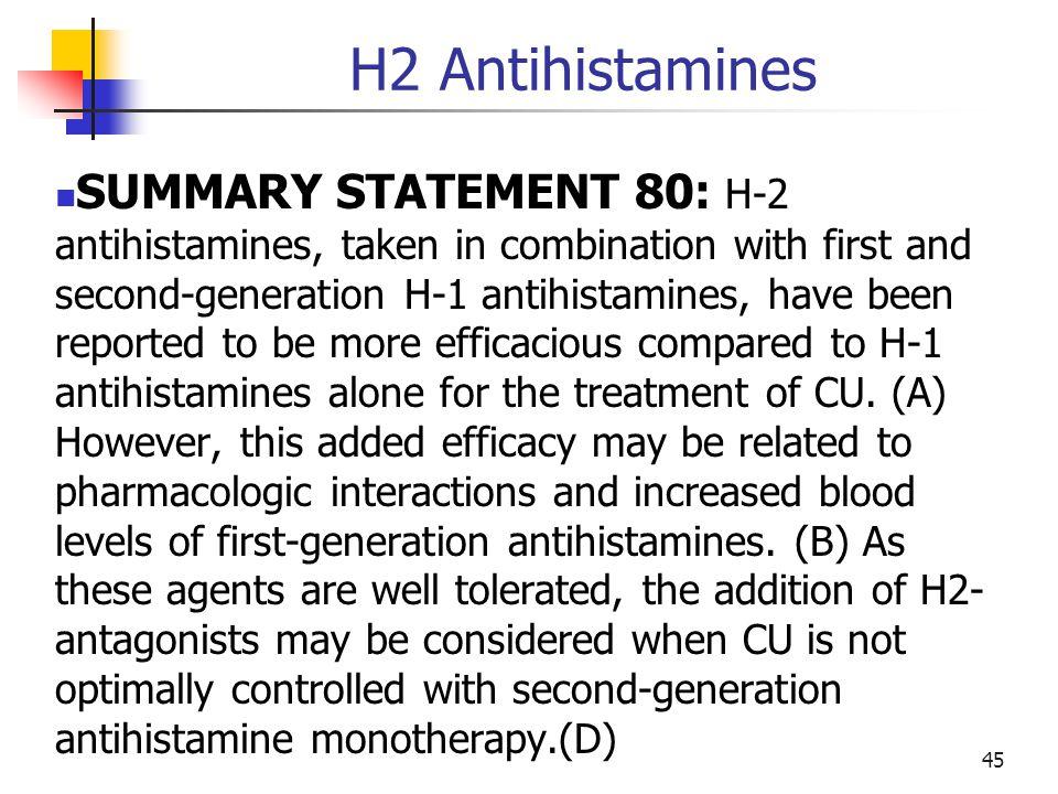 H2 Antihistamines