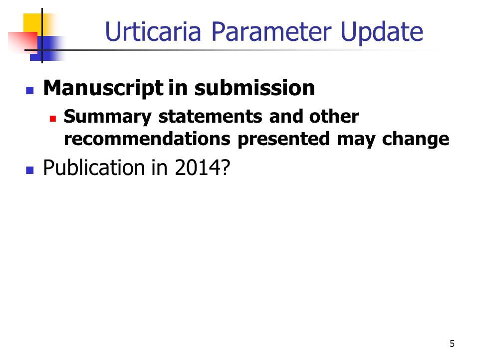 Urticaria Parameter Update