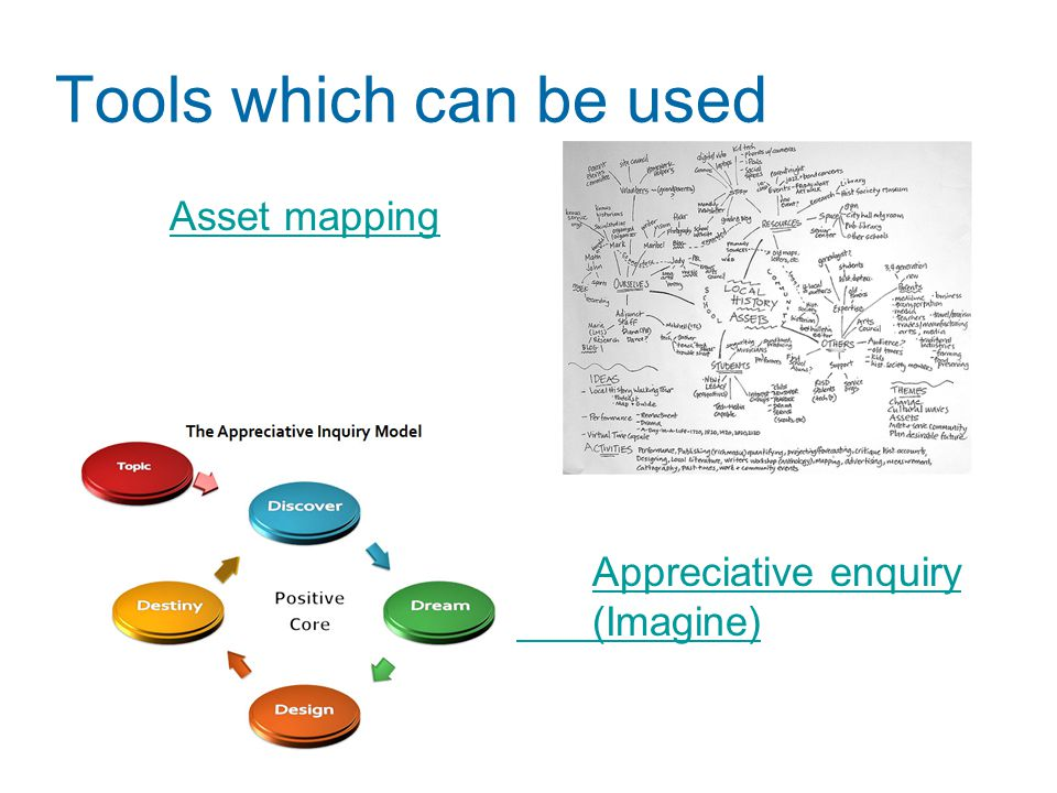 Tools which can be used Asset mapping Appreciative enquiry (Imagine)