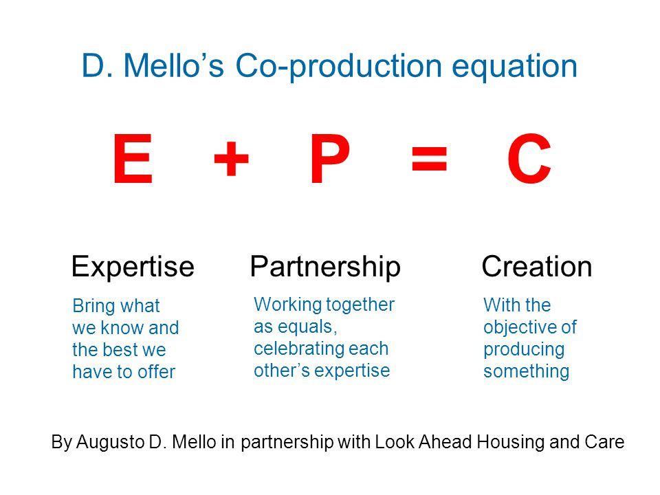 D. Mello's Co-production equation