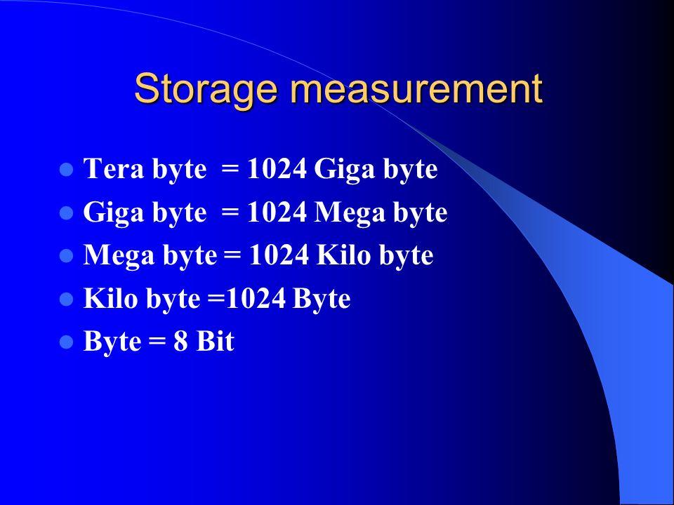 Storage measurement Tera byte = 1024 Giga byte