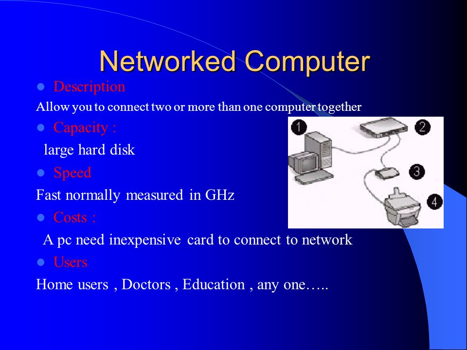Networked Computer Description Capacity : large hard disk Speed