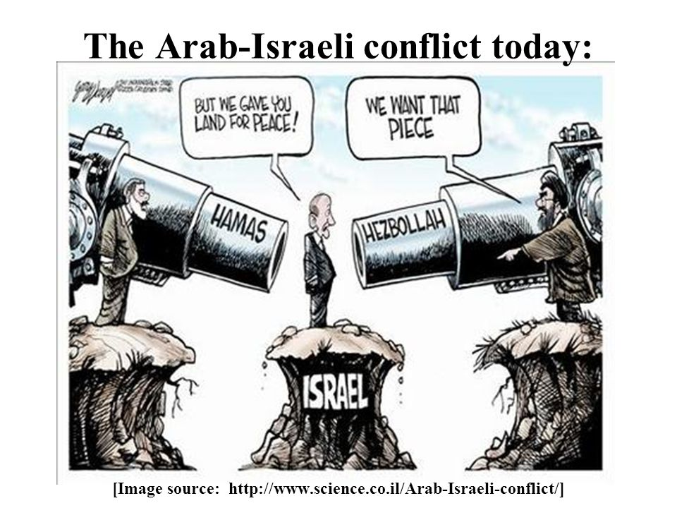 The Arab-Israeli conflict today: