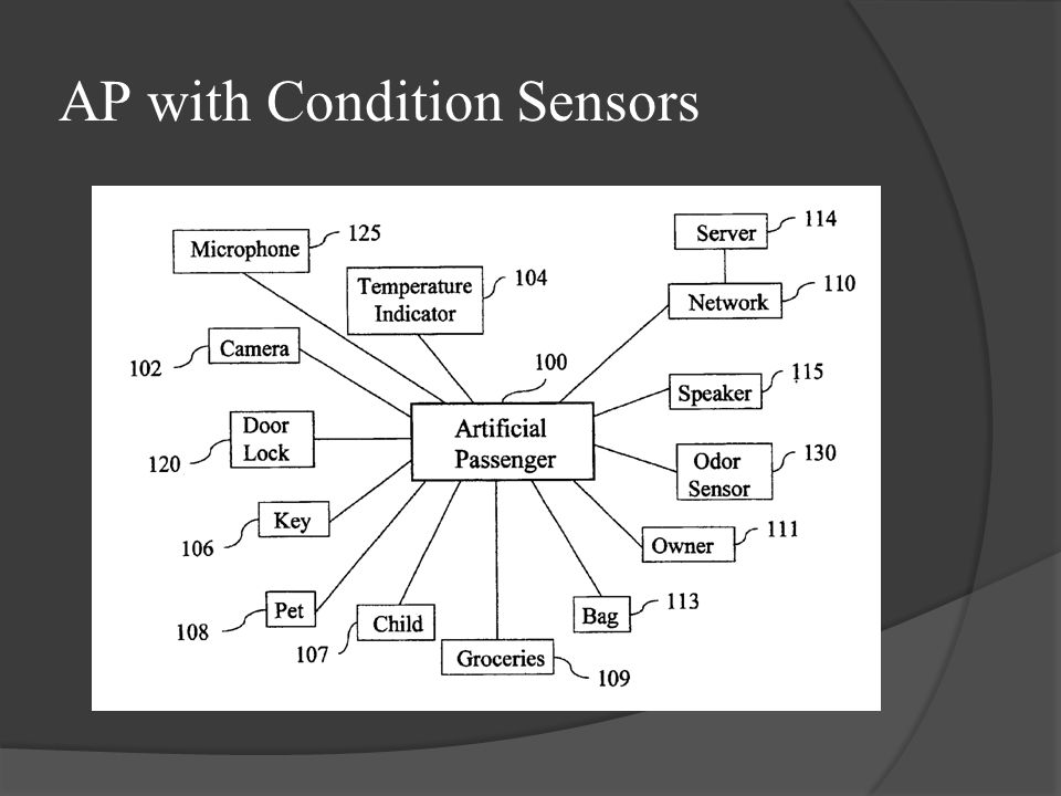 AP with Condition Sensors
