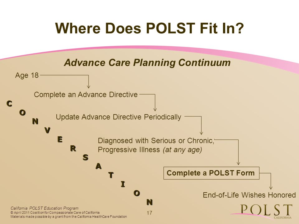 Advance Care Planning Continuum
