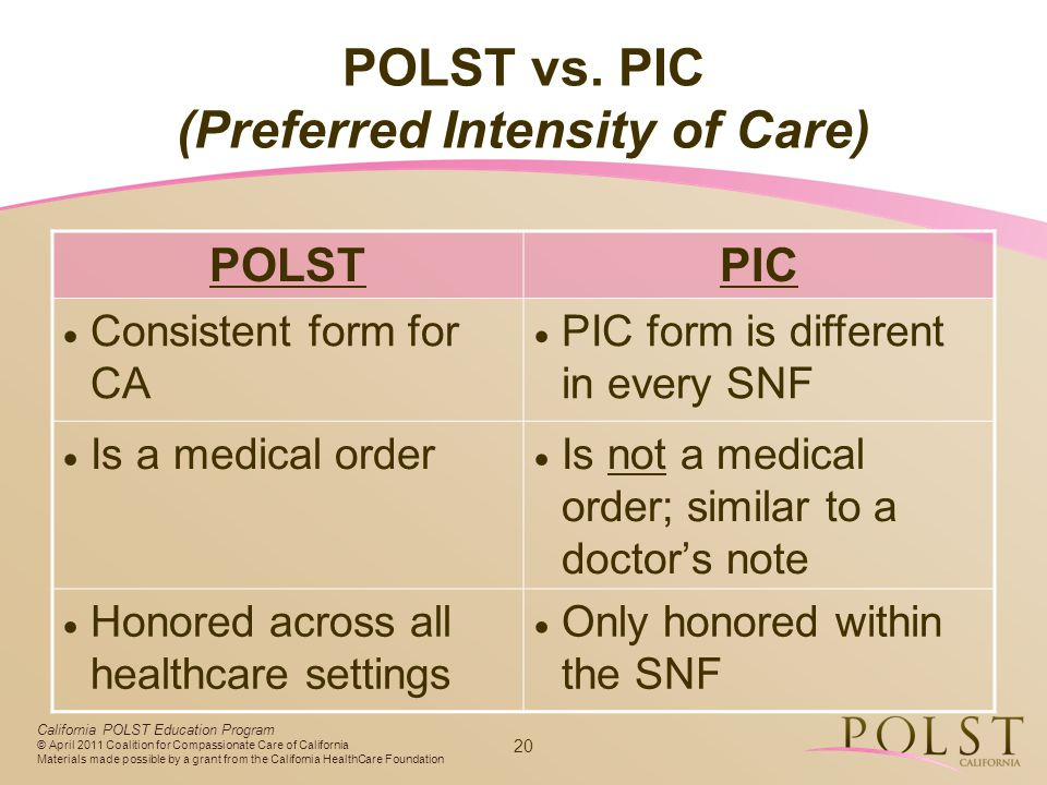 POLST vs. PIC (Preferred Intensity of Care)