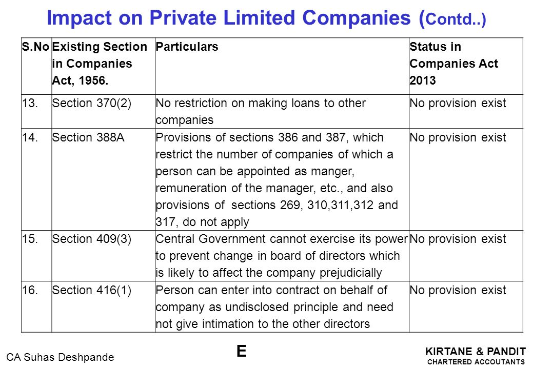 Impact on Private Limited Companies (Contd..)