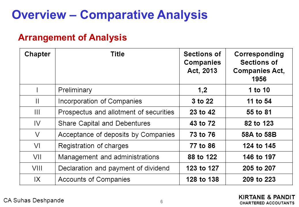 Overview – Comparative Analysis