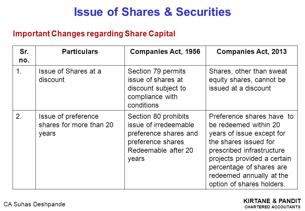 Issue of Shares & Securities
