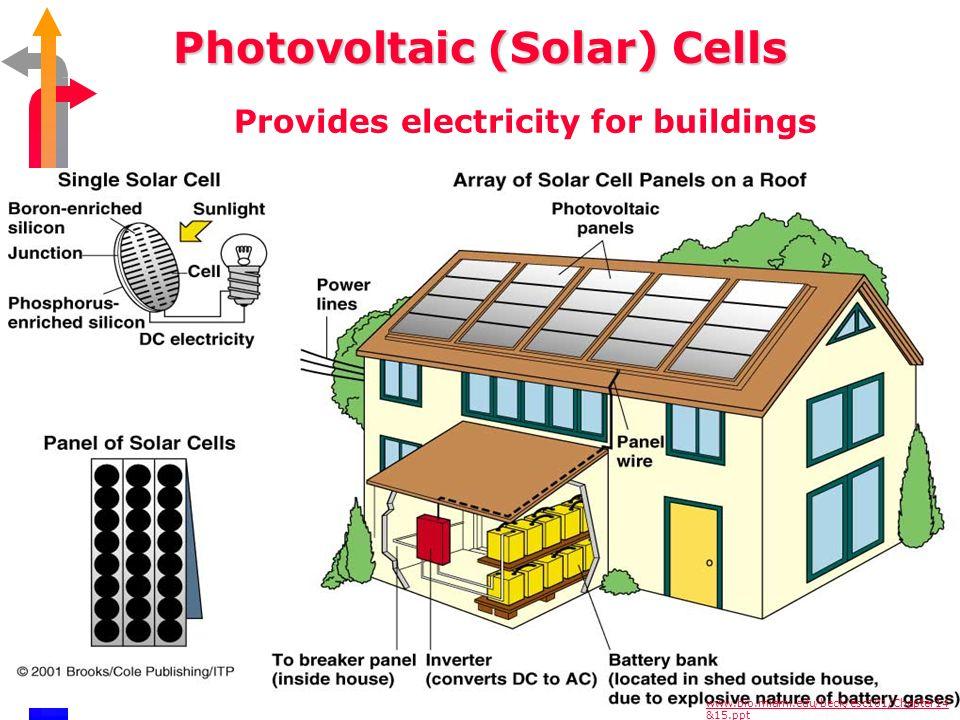 Photovoltaic (Solar) Cells