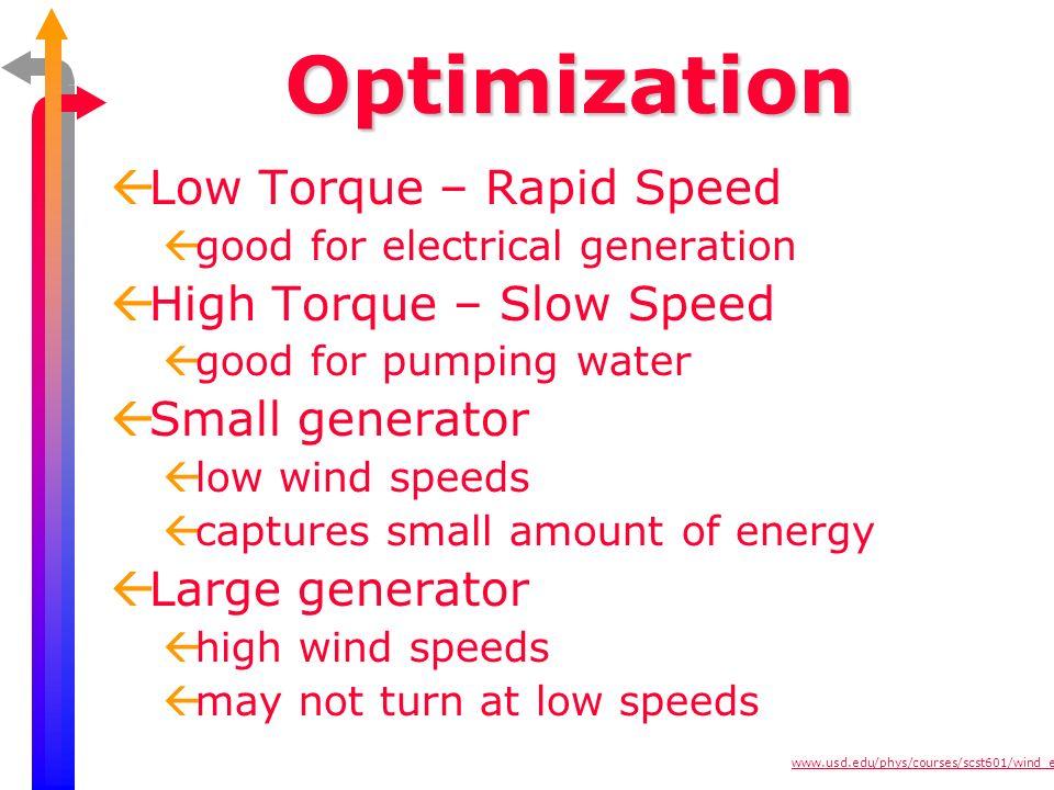 Optimization Low Torque – Rapid Speed High Torque – Slow Speed