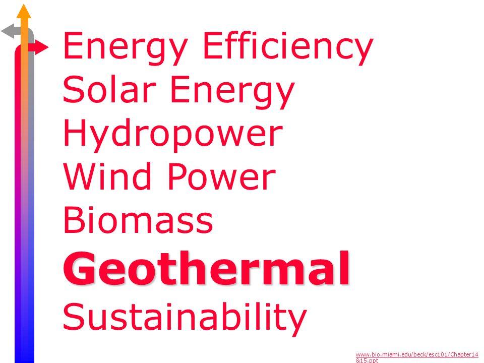 Geothermal Energy Efficiency Solar Energy Hydropower Wind Power